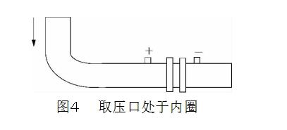 图4取压口处于内圈