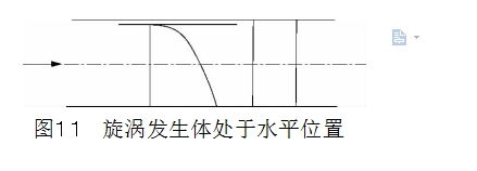 图11旋涡发生体处于水平位置