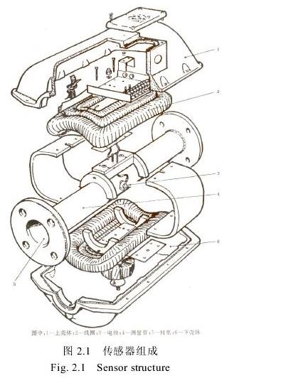 图2.1传感器组成