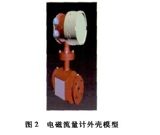 图2电磁流量计外壳模型