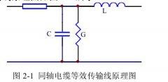 什么是导波雷达液位计|导波雷达液位计工