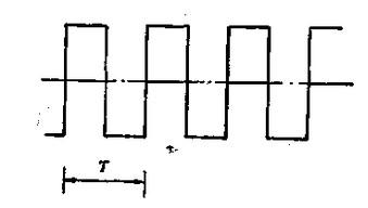 电磁流量计方波励磁电流波形