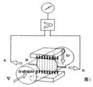 热网高温电磁流量计厂家|热网高温电磁流