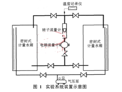 实验系统装置示意图