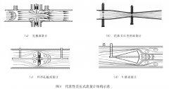 差压式孔板流量计缩径管