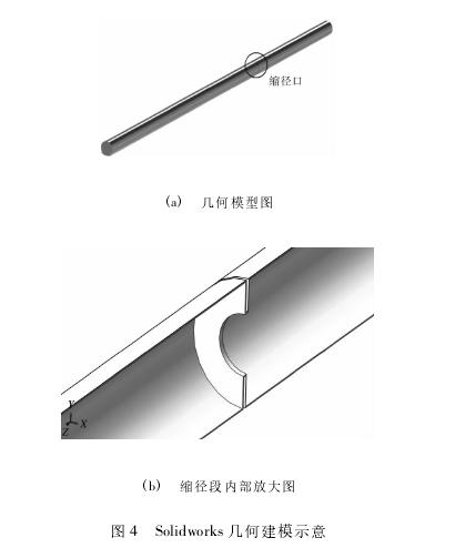 图 4 Solidworks 几何建模示意