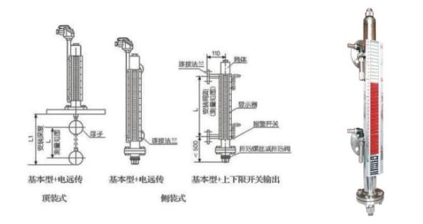 液氨泄漏预防用磁浮子液位计厂家 规格选型原理