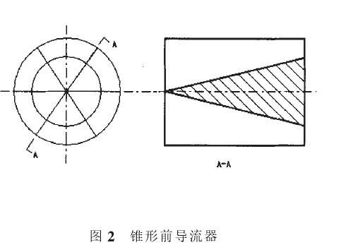 图2锥形前导流器
