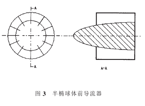 图3半椭球体前导流器