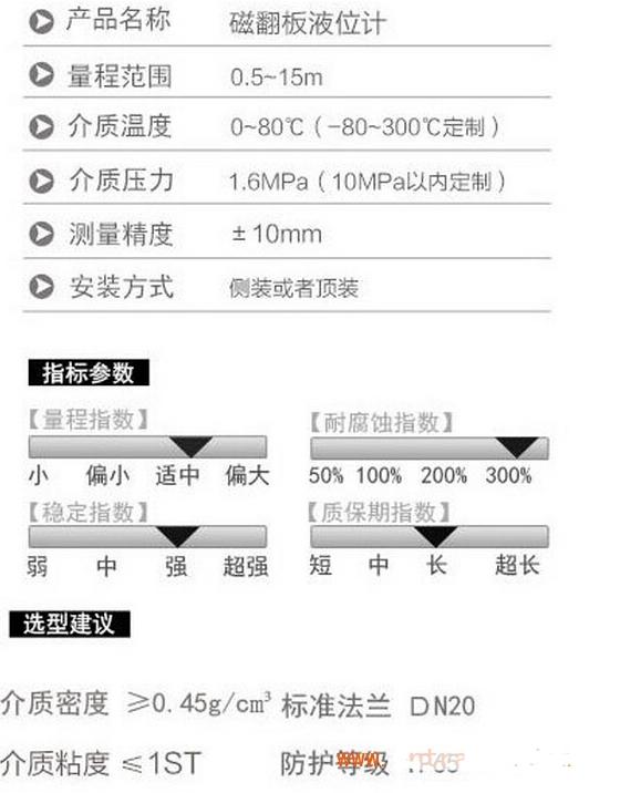 磁翻板液位计产出参数图