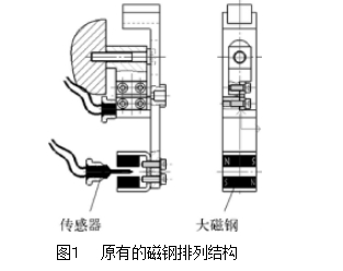 图1原有的磁钢排列结构