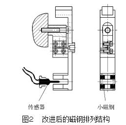图2改进后的磁钢排列结构