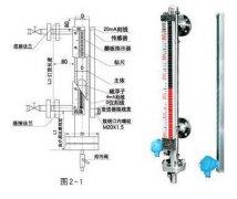 磁性液位计的工作原理 磁耦合进行工作