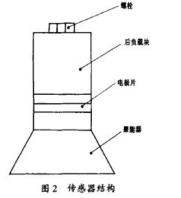 图 2 传感 器结 构
