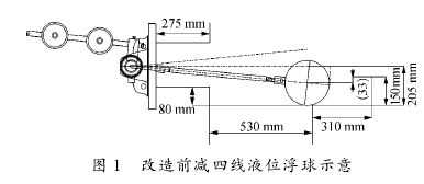 图1 改造前减四线液位浮球示意