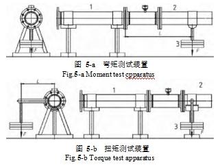 图 5-b  扭矩测试装置