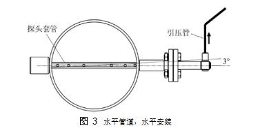 图 3水平管道,水平安装