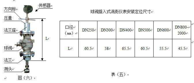 DN100气体旋进旋涡流量计|厂家价格500元