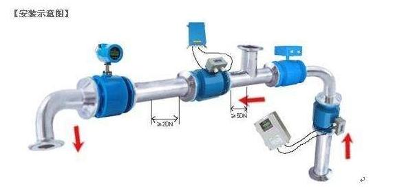 电磁流量计使用方法和调节手册