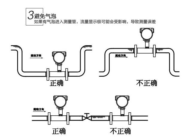 管线泄露对流量计计量影响与解决办法