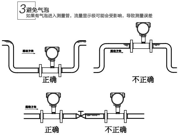 液态氧流量计避免气泡安装图