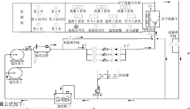 浮子流量计台架 图 2