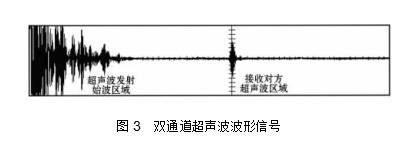 图3   双通道超声波波形信号
