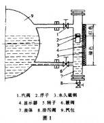 磁浮翻板式液位计的应用范围原理及效果