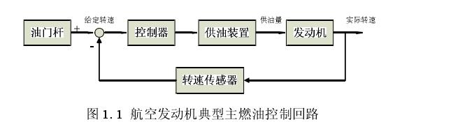 图 1. 1  航空发动机典型主燃油控制回路