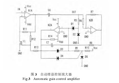 图 3  自动增益控制放大器