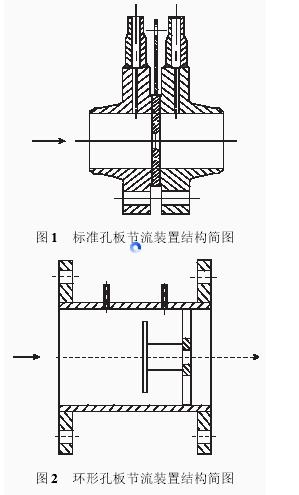 图1 标准孔板节流装置结构简图 图2 环形孔板节流装置结构简图