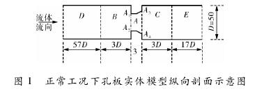 图 1 正常工况下孔板实体模型纵向剖面示意图
