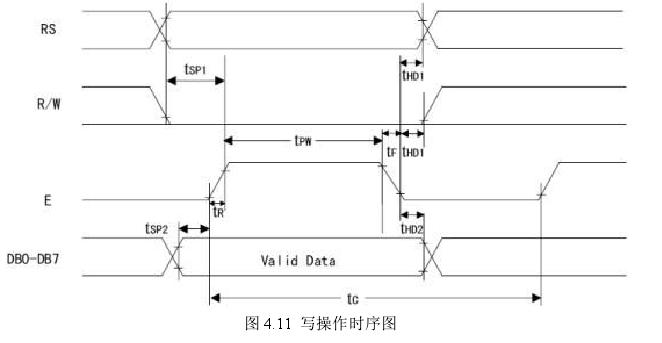 图 4.11 写操作时序图