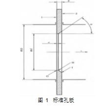 图 1标准孔板