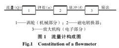 涡轮流量计显示屏内部结构与原理分析