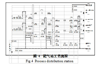 图 4配气站工艺流程