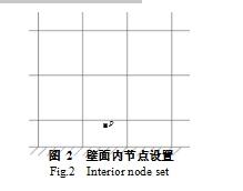 图 2  壁面内节点设置