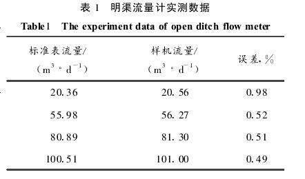 表 1 明渠流量计实测数据