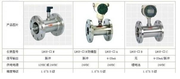 进口涡轮流量计|厂家价格|规格选型