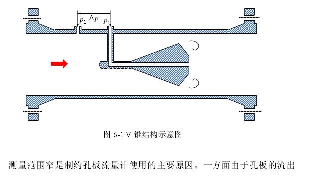 图6-1 V锥结构示意图