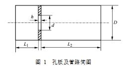 图 1  孔板及管路简图