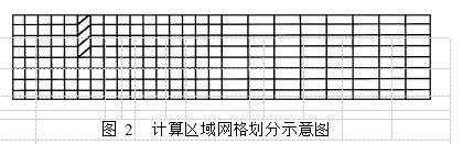 图 2计算区域网格划分示意图