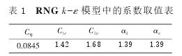 表1  RNG k一二模型中的系数取值表