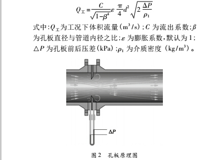 图2 孔板流量计原理图