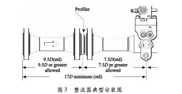 图3 整流器典型安装图