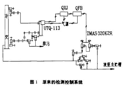 图1原来的检测控制系统