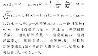 模型方程表示2
