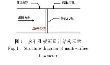 图 1 多孔孔板流量计结构示意