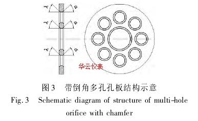 图 3 带倒角多孔孔板结构示意