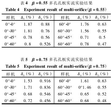 表 4 β = 0. 55 多孔孔板实流实验结果 表 5 β = 0. 75 多孔孔板实流实验结果